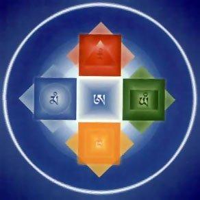 Пять элементов в тибетском шаманизме, Тантре и Дзогчене