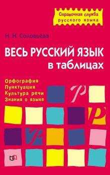 Весь русский язык в таблицах. Орфография, пунктуация, культура речи, знания о языке