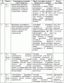 Бухгалтерский учет документы учебник 2017 скачать — photo 15