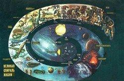 Наука или Религия, Знание или Вера, Эволюция или Творение???/Избранное из дискуссий ученого-атеиста с учеными-верующими