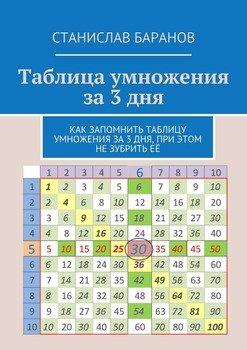 Таблица умножения за3дня. Как запомнить таблицу умножения за3 дня, при этом незубритьеё