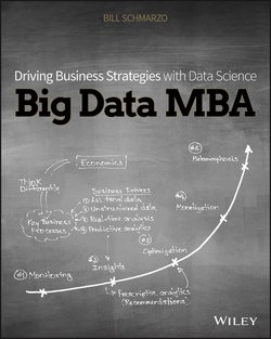 Big Data MBA. Driving Business Strategies with Data Science