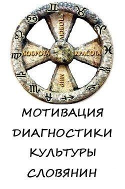 Мотивация диагностики Культуры Словянин